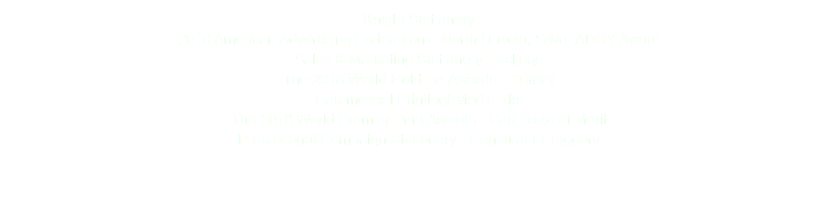 Knight Stationary 2018 American Advertising Federation – North Dakota, Silver ADDY Award Sales & Marketing Stationary Package The 2018 World Gold Ink Awards - Pewter Commercial Printing/ Media Kits The 2018 World Premier Print Awards - Certificate of Merit Promotional Campaign Stationery - Consumer Category